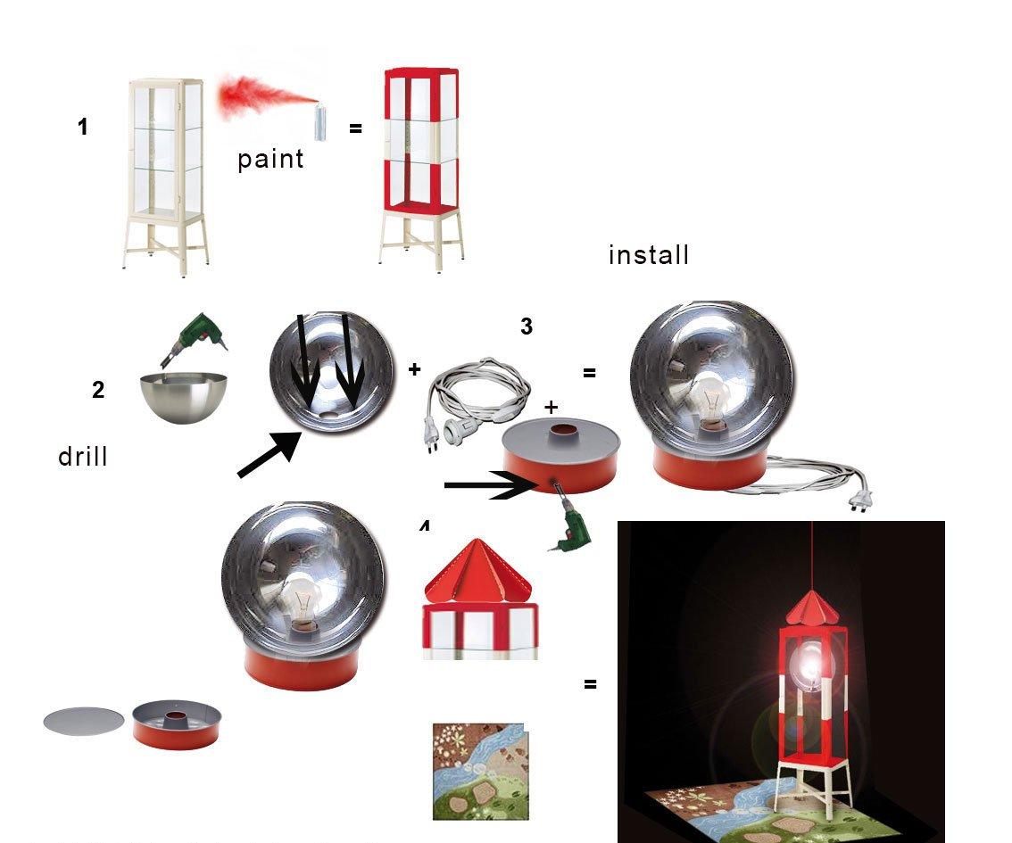 lighthouseplan