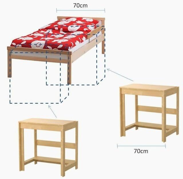 Hacker Help Little Loft Bed Does It Work IKEA