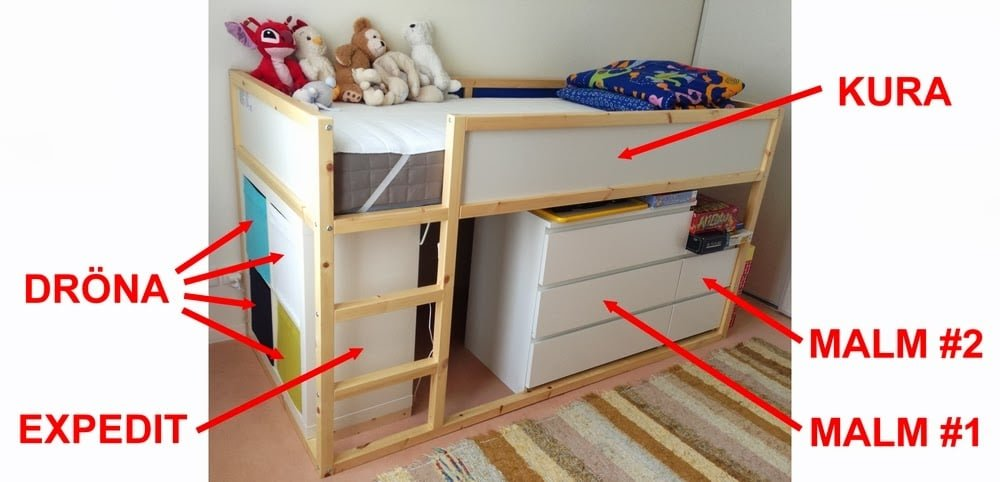 prodigious Kura Dimensions Part - 7: Ikea furniture assembly making a secret play room