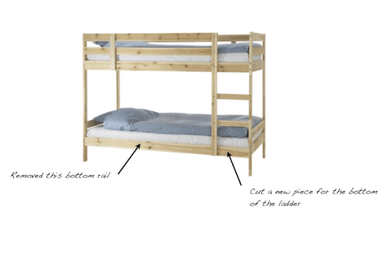 MYDAL Bunk Bed upgrade - The Simple Plan