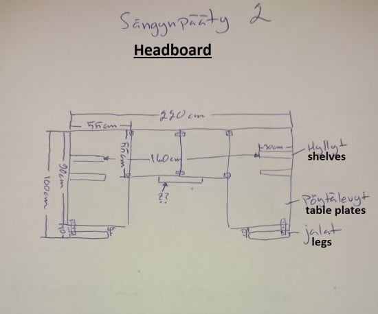 DIY headboard plan