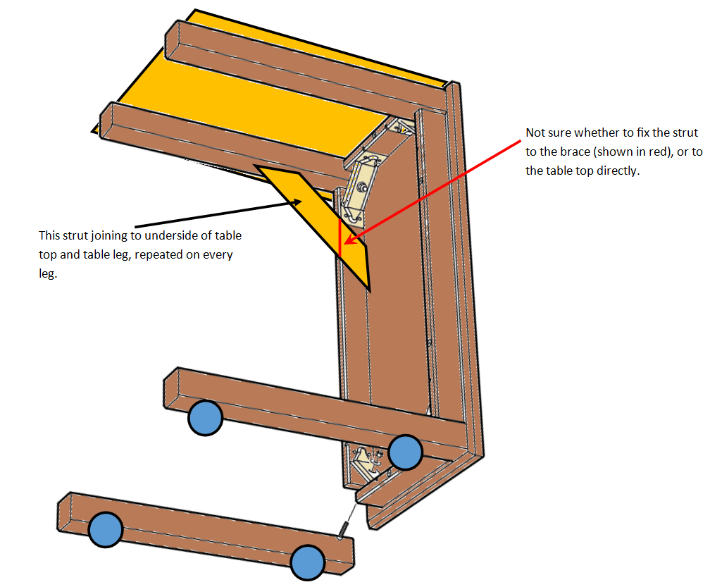 Hackers Help Over Sofa Table Need Suggestion On
