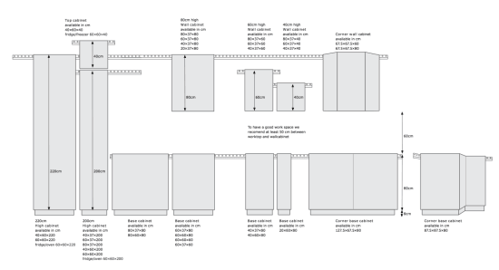 IKEA Kitchen METOD frame dimensions