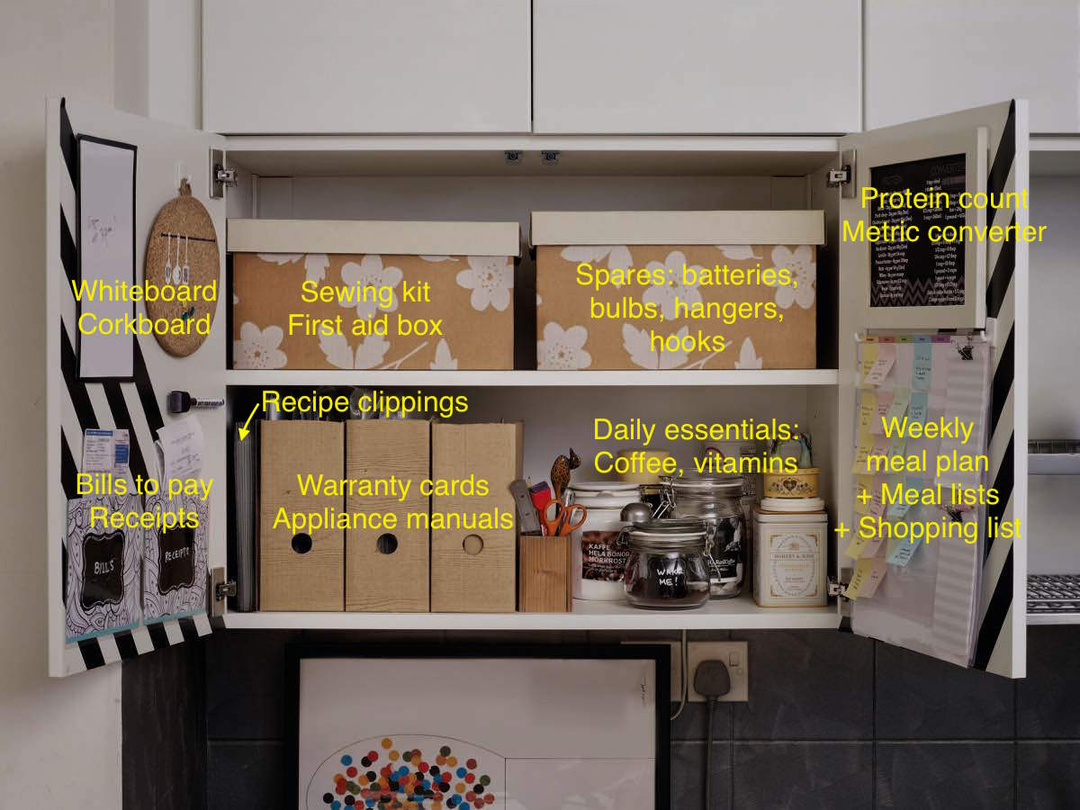my kitchen command centre in a metod cabinet ikea hackers ikea