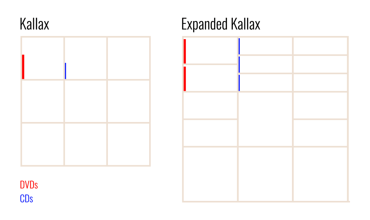 Hackers Help Expand A Kallax Unit To Include Dividing
