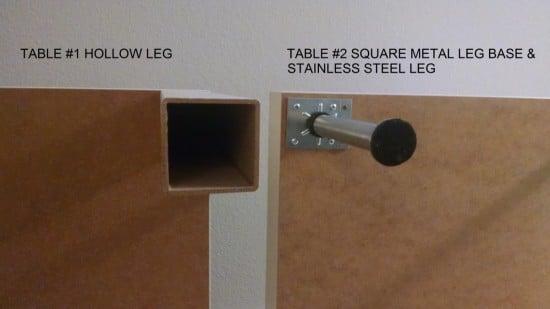 b-table-1-table-2-2