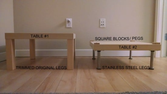 d-table-1-table-2-4