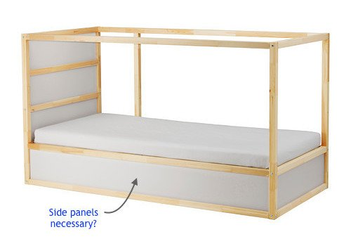 Hackers Help Kura Bed Side Panels Necessary In Low
