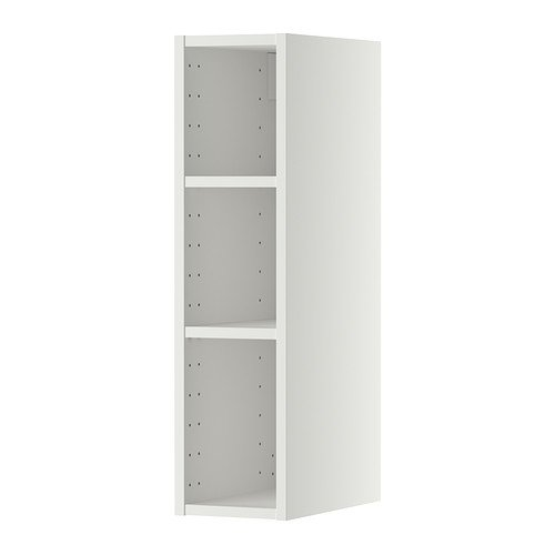 Ikea Kitchen Help: Hackers Help: Filling A Gap Between Kitchen Cabinet And Wall