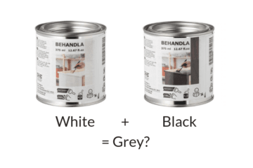 Behandla glazing paint mix