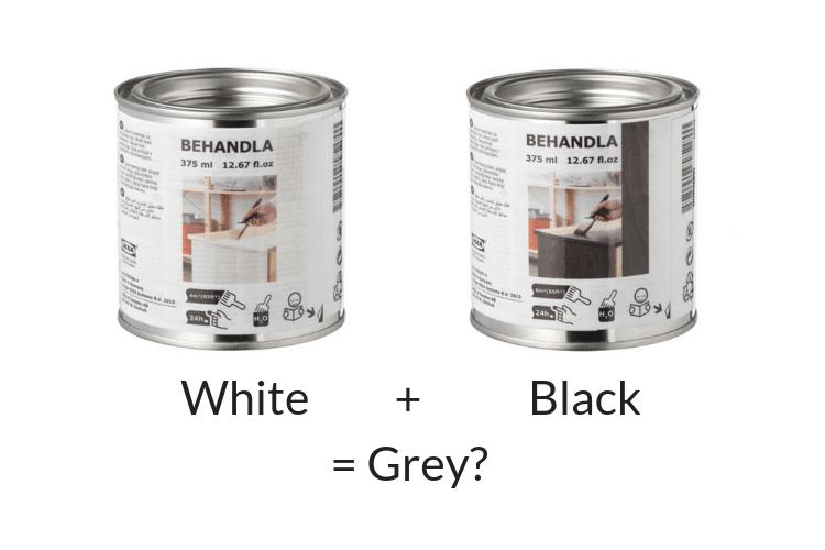 Behandla glazing paint mix