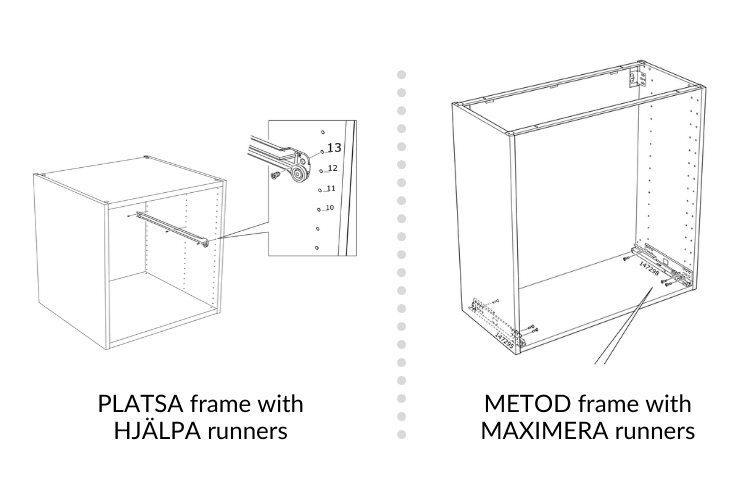 Platsa drawers vs Maximera drawers
