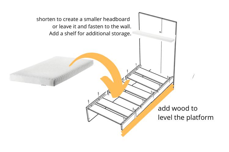 STUVA low bed conversion