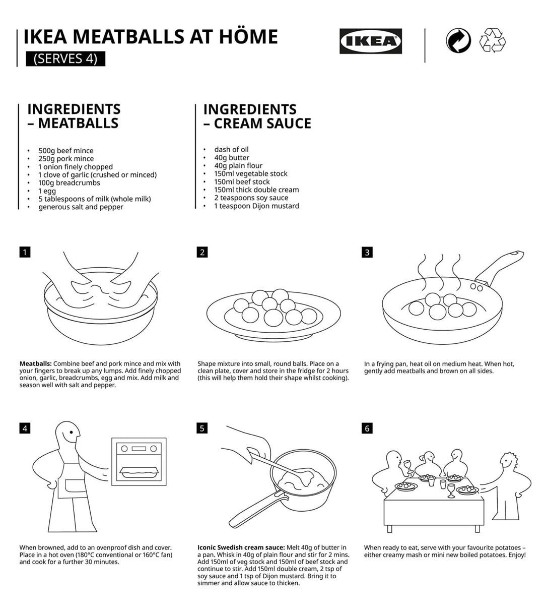 IKEA Swedish meatball recipe