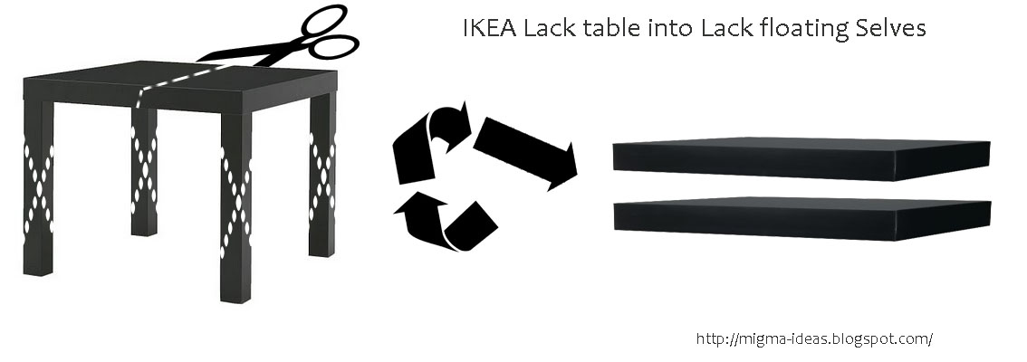 Ikea Lack table into Lack floating shelves! - IKEA Hackers - IKEA ...