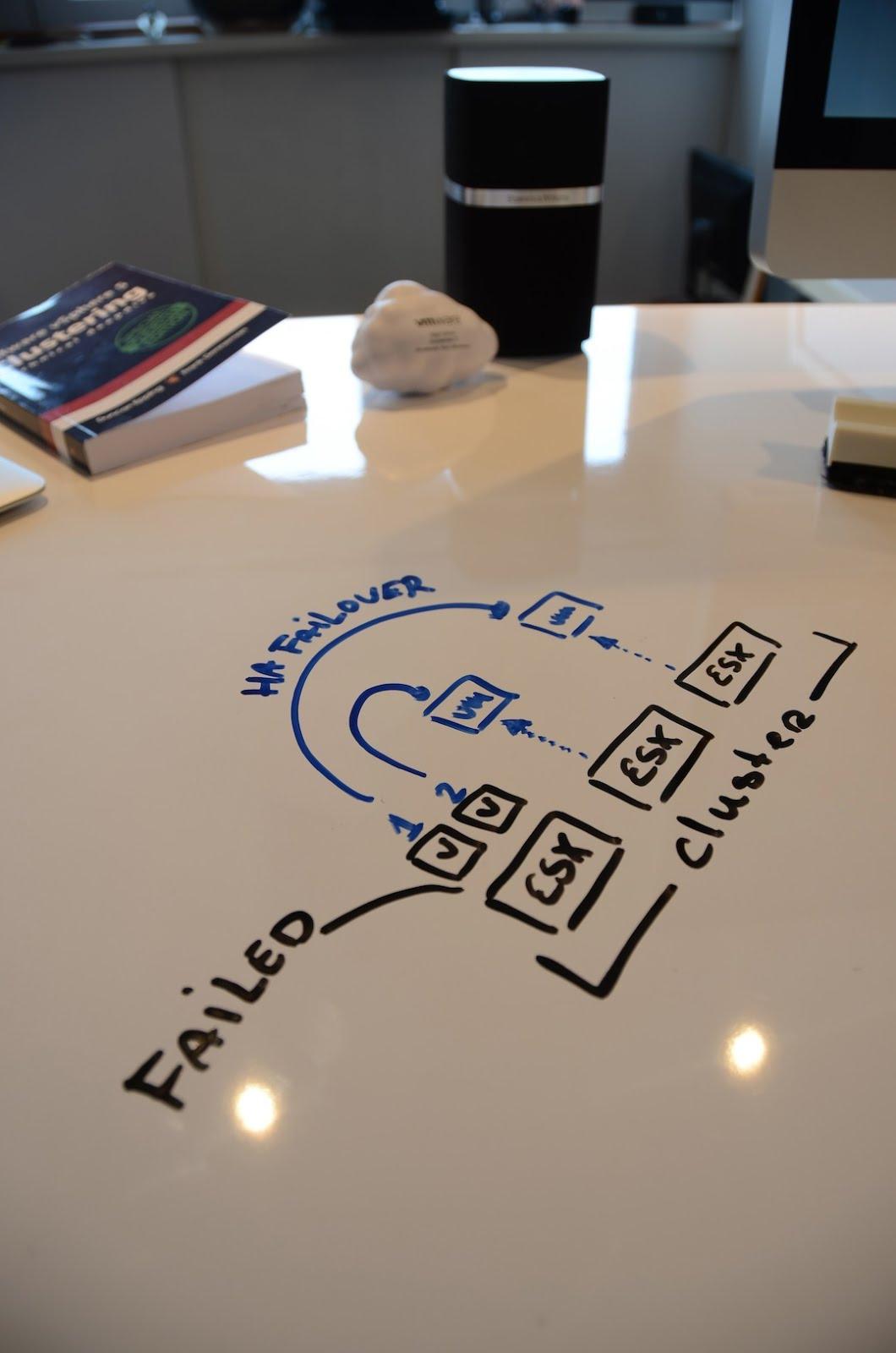Desk Surface Whiteboard Ikea Hackers