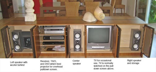 A low audio video cabinet as room divider - IKEA Hackers - IKEA ...