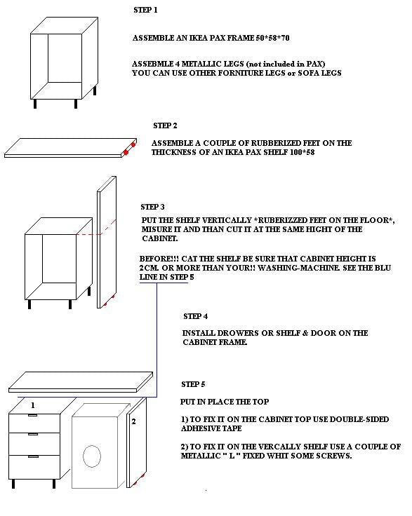 Cabinet and washing-machine frame - IKEA Hackers