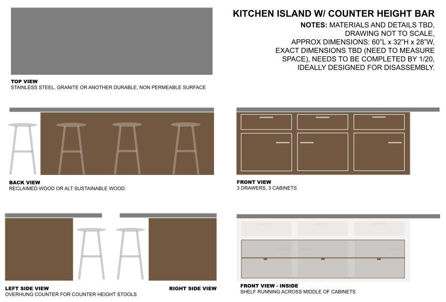 Kitchen Island Knee Space hacker help: varde base cabinet into an breakfast bar island